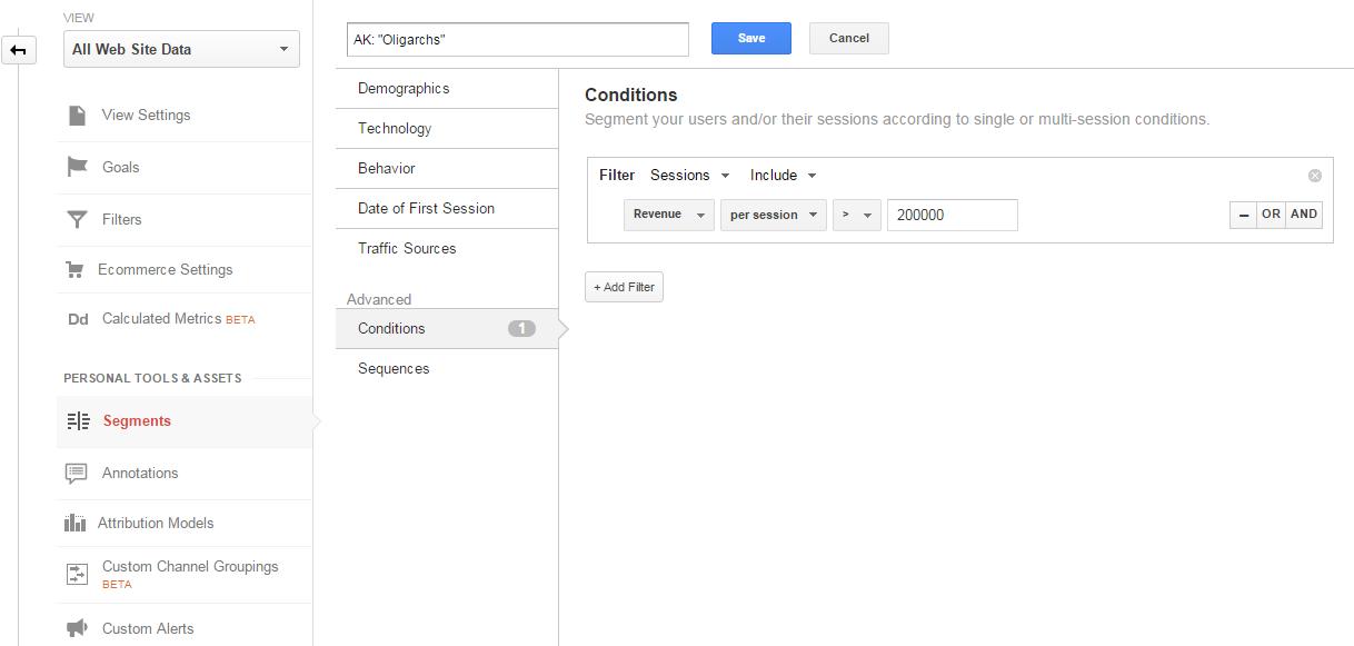 Google Analytics Custom Reports Oligarchs